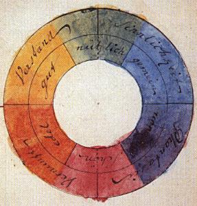 Círculo cromático Goethe
