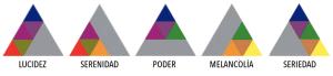 Psicología del color de Goethe